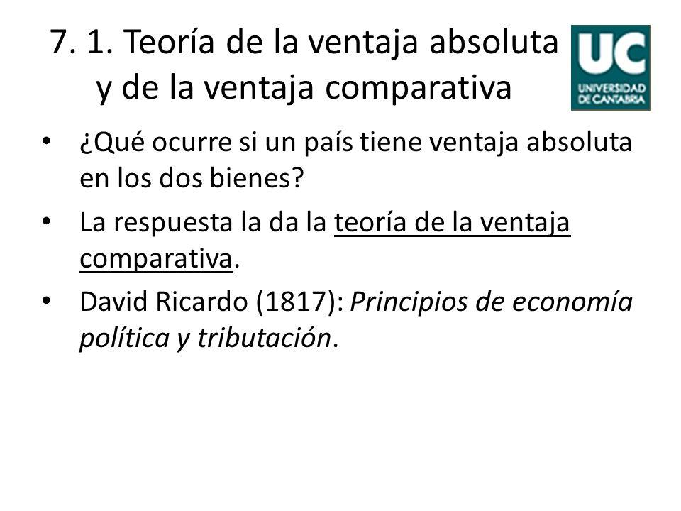 7. 1. Teoría de la ventaja absoluta y de la ventaja comparativa ¿Qué ocurre si un país tiene ventaja absoluta en los dos bienes? La respuesta la da la