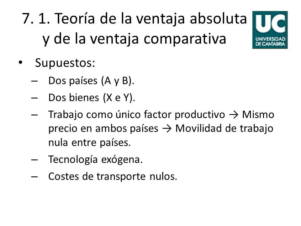 7. 1. Teoría de la ventaja absoluta y de la ventaja comparativa Supuestos: – Dos países (A y B). – Dos bienes (X e Y). – Trabajo como único factor pro