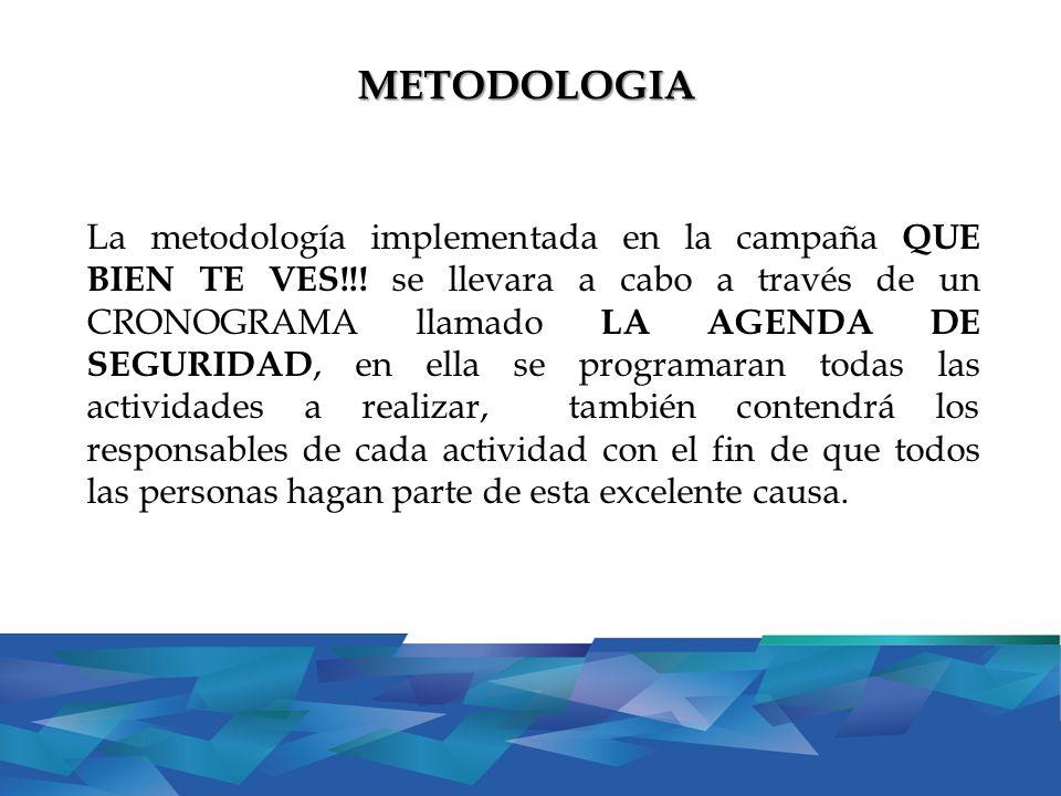 METODOLOGIA La metodología implementada en la campaña QUE BIEN TE VES!!! se llevara a cabo a través de un CRONOGRAMA llamado LA AGENDA DE SEGURIDAD, e