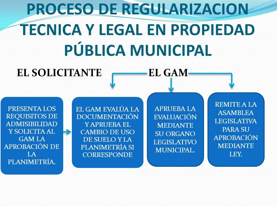 PROCESO DE REGULARIZACION TECNICA Y LEGAL EN PROPIEDAD PÚBLICA MUNICIPAL EL SOLICITANTE EL GAM PRESENTA LOS REQUISITOS DE ADMISIBILIDAD Y SOLICITA AL