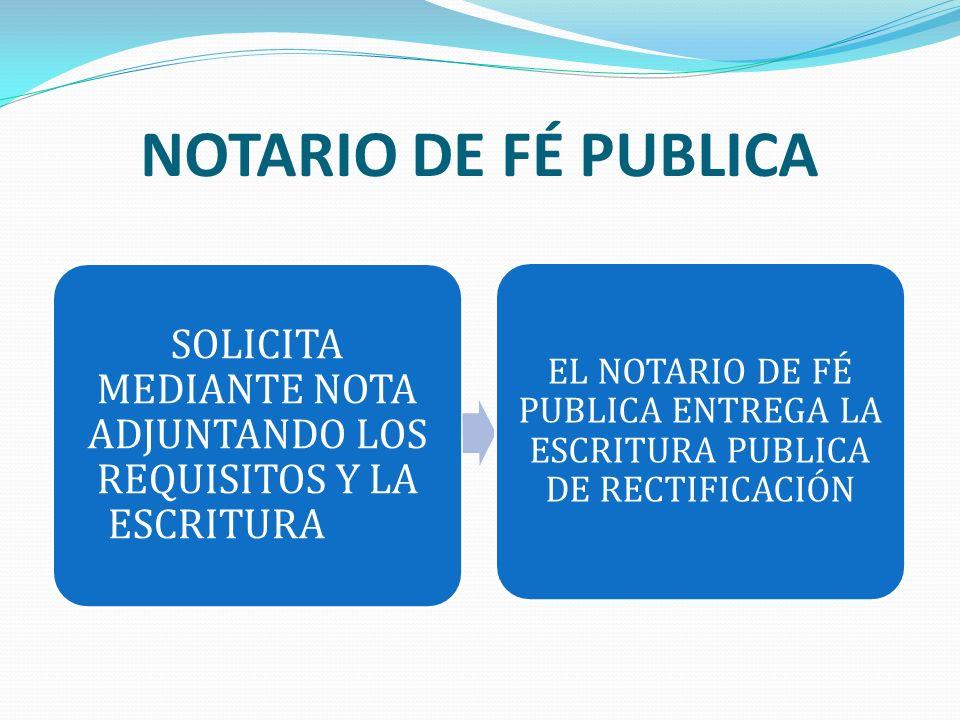 NOTARIO DE FÉ PUBLICA SOLICITA MEDIANTE NOTA ADJUNTANDO LOS REQUISITOS Y LA ESCRITURA EL NOTARIO DE FÉ PUBLICA ENTREGA LA ESCRITURA PUBLICA DE RECTIFI