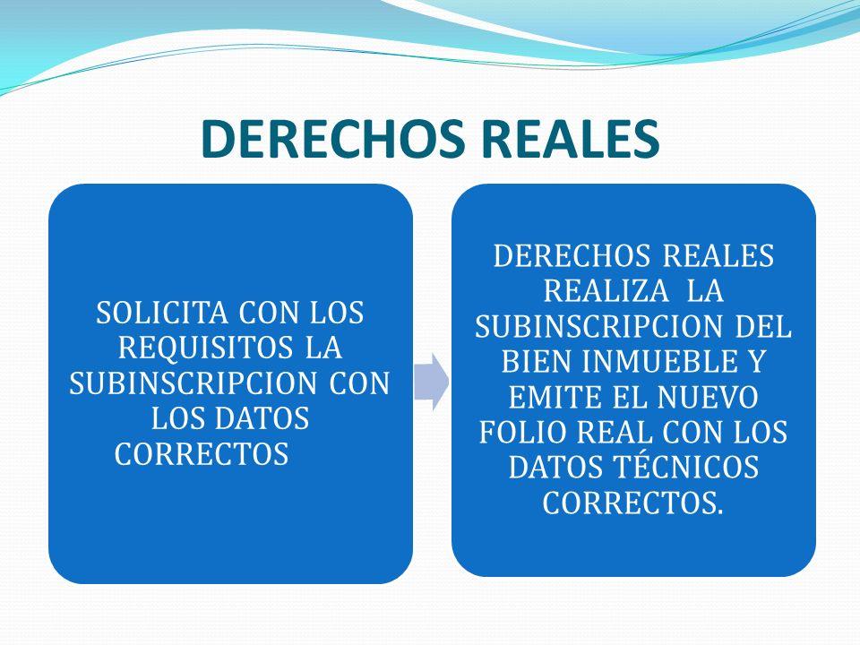 DERECHOS REALES SOLICITA CON LOS REQUISITOS LA SUBINSCRIPCION CON LOS DATOS CORRECTOS DERECHOS REALES REALIZA LA SUBINSCRIPCION DEL BIEN INMUEBLE Y EM