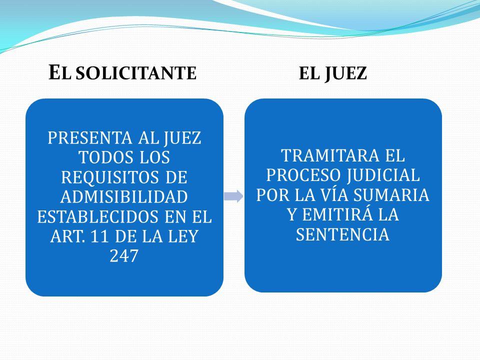 E L SOLICITANTE EL JUEZ PRESENTA AL JUEZ TODOS LOS REQUISITOS DE ADMISIBILIDAD ESTABLECIDOS EN EL ART. 11 DE LA LEY 247 TRAMITARA EL PROCESO JUDICIAL