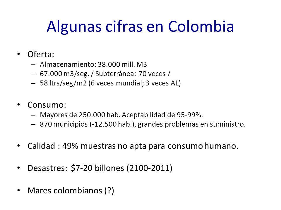 Algunas cifras en Colombia Oferta: – Almacenamiento: 38.000 mill. M3 – 67.000 m3/seg. / Subterránea: 70 veces / – 58 ltrs/seg/m2 (6 veces mundial; 3 v