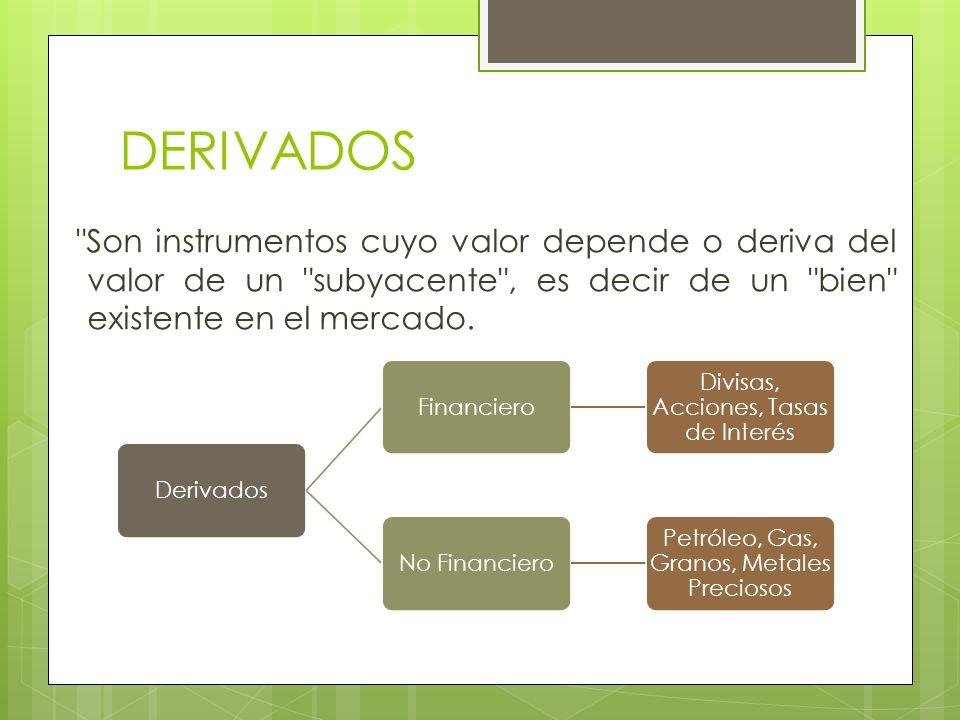 PRODUCTOS DERIVADOS Son instrumentos que contribuyen a la liquidez, estabilidad y profundidad de los mercados financieros; generando condiciones para diversificar las inversiones y administrar riesgos.