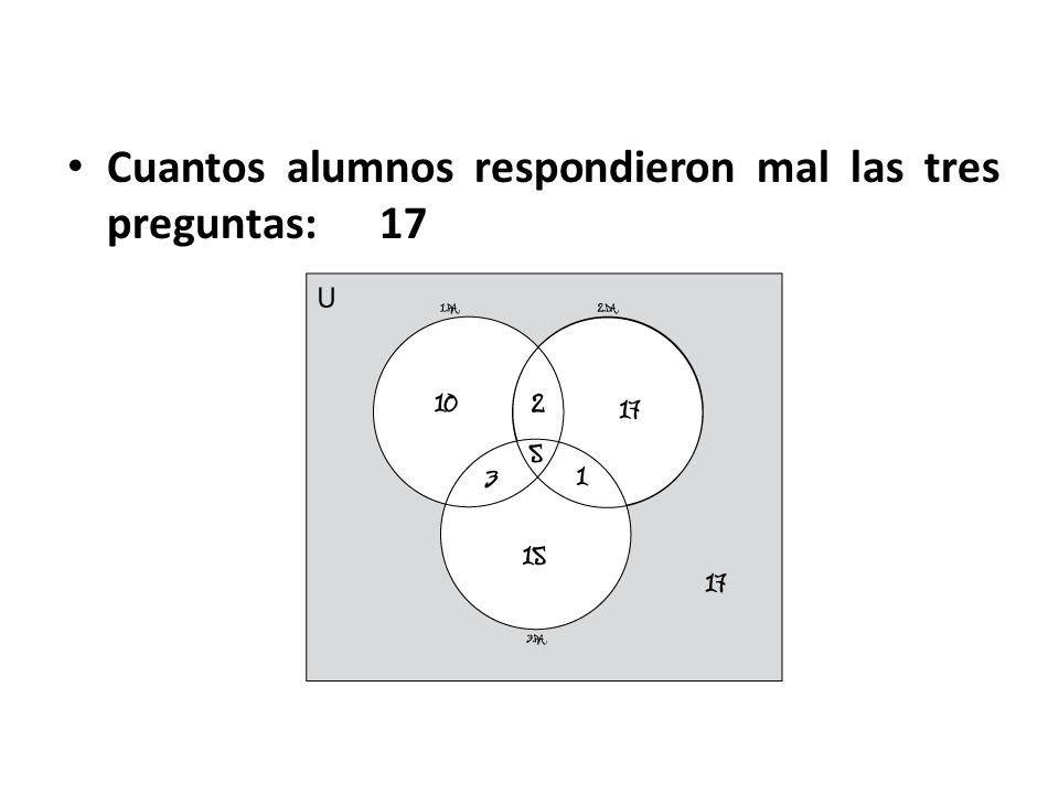 RESPUESTAS: Cuantos alumnos respondieron bien al menos una pregunta: 53
