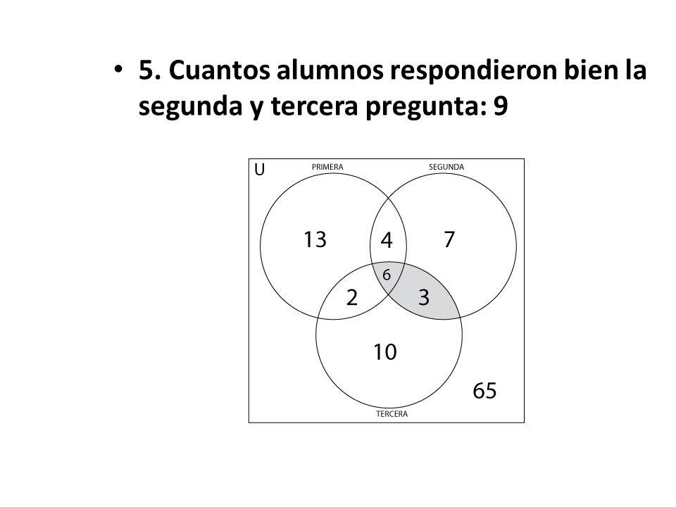 4. Cuantos alumnos respondieron bien la primera y tercera pregunta: 8