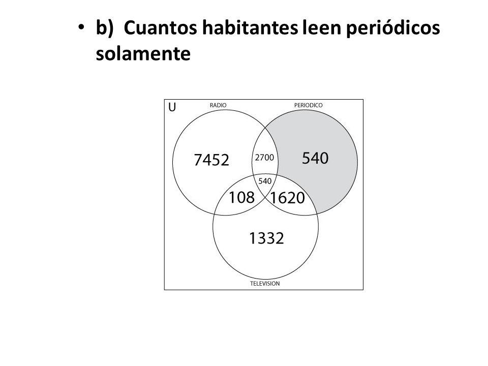 Respuestas: a) Cuantos habitantes no escuchan radio, no lee periódicos ni ven televisión: 0