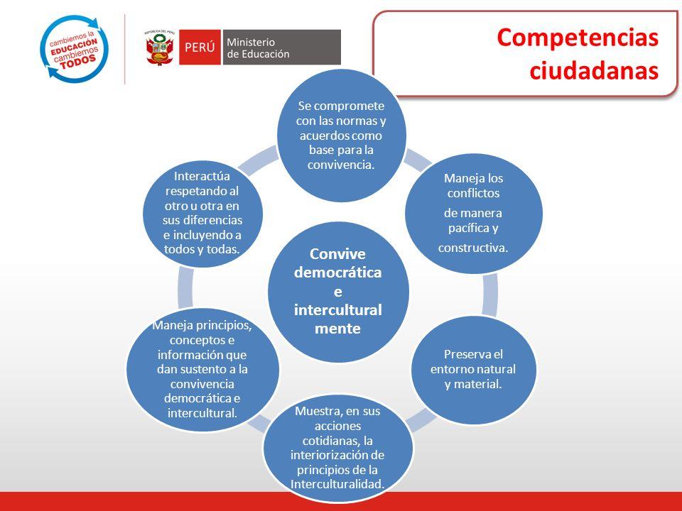 Competencias ciudadanas Convive democrática e intercultural mente Se compromete con las normas y acuerdos como base para la convivencia. Maneja los co