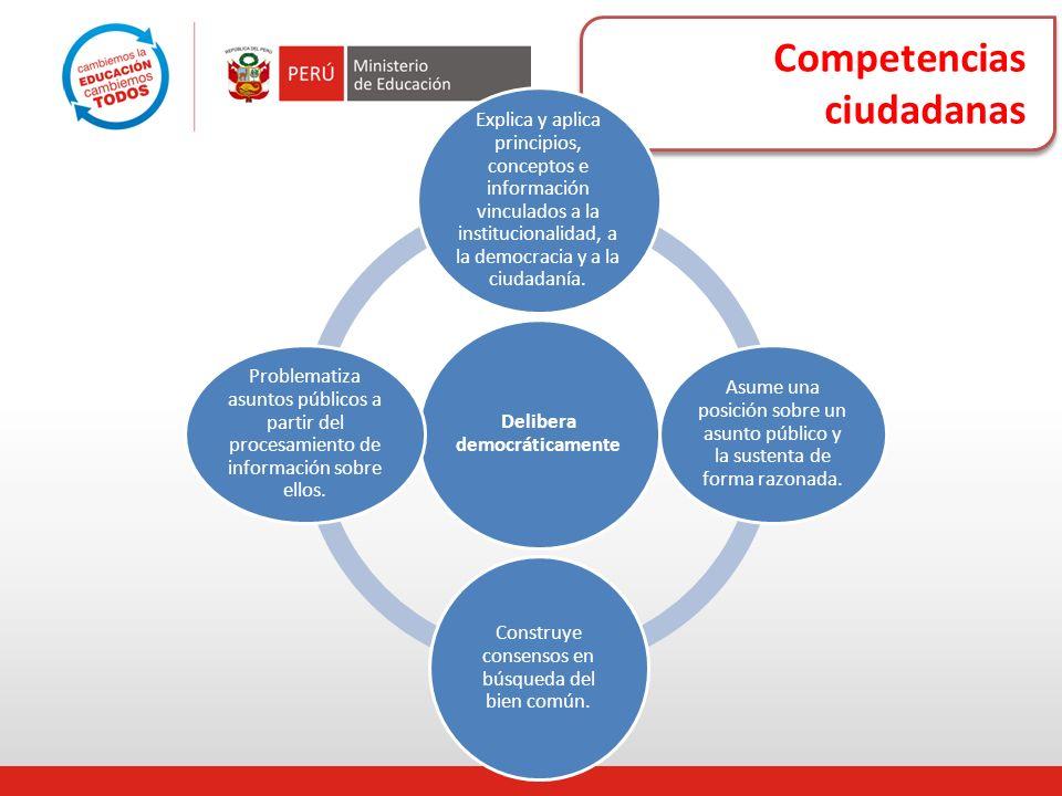 Competencias ciudadanas Delibera democráticamente Explica y aplica principios, conceptos e información vinculados a la institucionalidad, a la democra