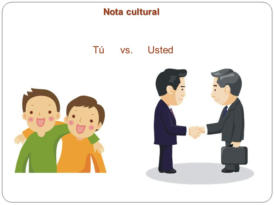 Los saludos To kiss or not to kiss? Textbook p. 10