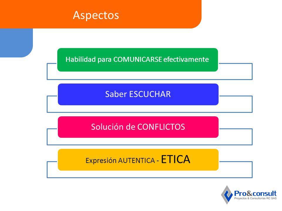 Aspectos Habilidad para COMUNICARSE efectivamente Saber ESCUCHARSolución de CONFLICTOS Expresión AUTENTICA - ETICA