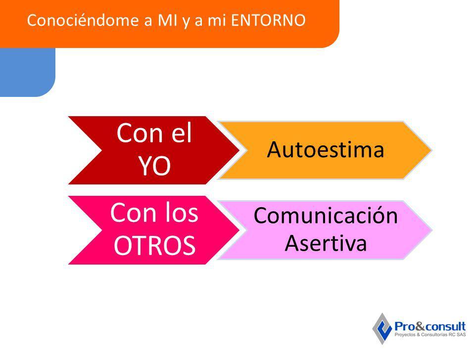 Conociéndome a MI y a mi ENTORNO Con el YO Autoestima Con los OTROS Comunicación Asertiva