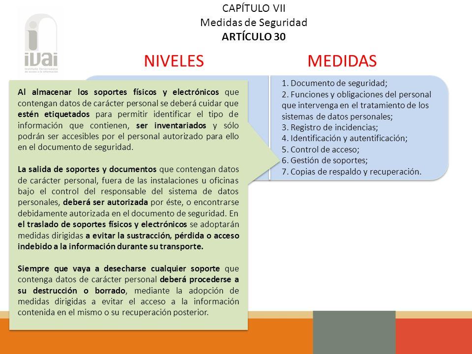 Alto Básico NIVELESMEDIDAS Todos los sistemas de datos personales 1.