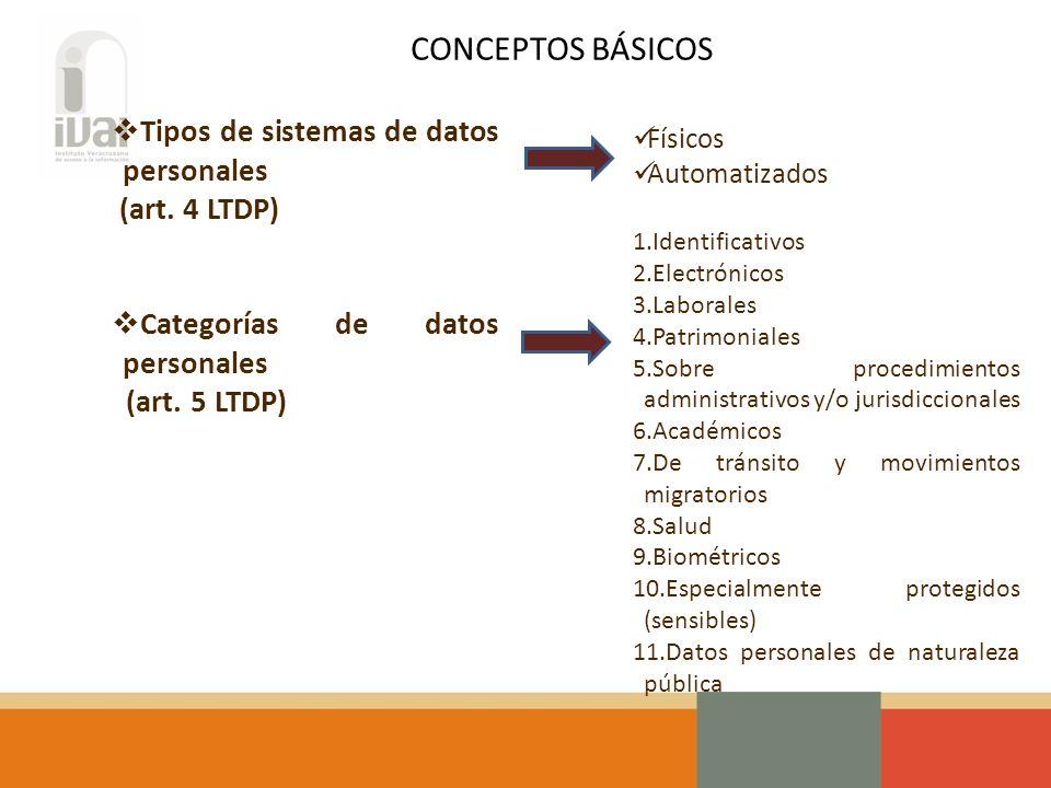 Tipos de sistemas de datos personales (art. 4 LTDP) Categorías de datos personales (art.