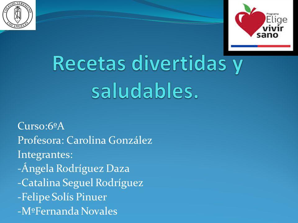 Curso:6ºA Profesora: Carolina González Integrantes: -Ángela Rodríguez Daza -Catalina Seguel Rodríguez -Felipe Solís Pinuer -MºFernanda Novales