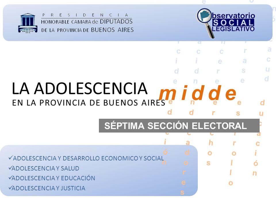 EN LA PROVINCIA DE BUENOS AIRES LA ADOLESCENCIA ADOLESCENCIA Y DESARROLLO ECONOMICO Y SOCIAL ADOLESCENCIA Y SALUD ADOLESCENCIA Y EDUCACIÓN ADOLESCENCIA Y JUSTICIA m i d d em i d d e SÉPTIMA SECCIÓN ELECTORAL