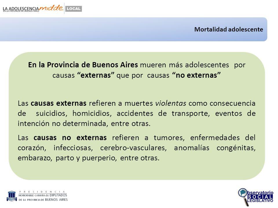 Mortalidad adolescente En la Provincia de Buenos Aires mueren más adolescentes por causas externas que por causas no externas Las causas externas refieren a muertes violentas como consecuencia de suicidios, homicidios, accidentes de transporte, eventos de intención no determinada, entre otras.