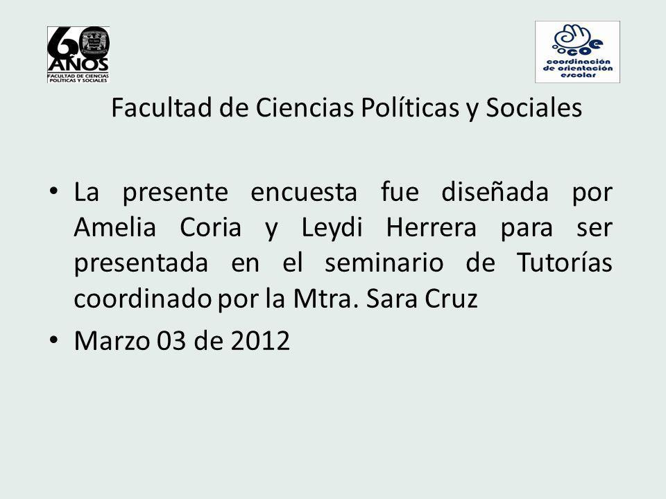 Facultad de Ciencias Políticas y Sociales La presente encuesta fue diseñada por Amelia Coria y Leydi Herrera para ser presentada en el seminario de Tutorías coordinado por la Mtra.