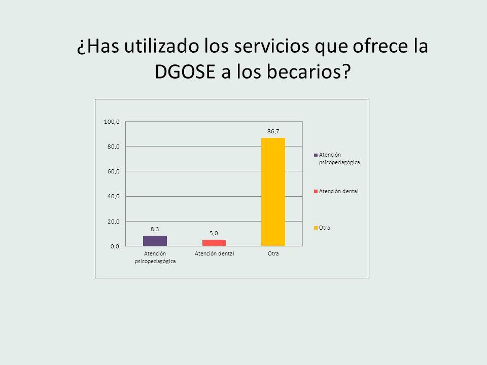 ¿Has utilizado los servicios que ofrece la DGOSE a los becarios?