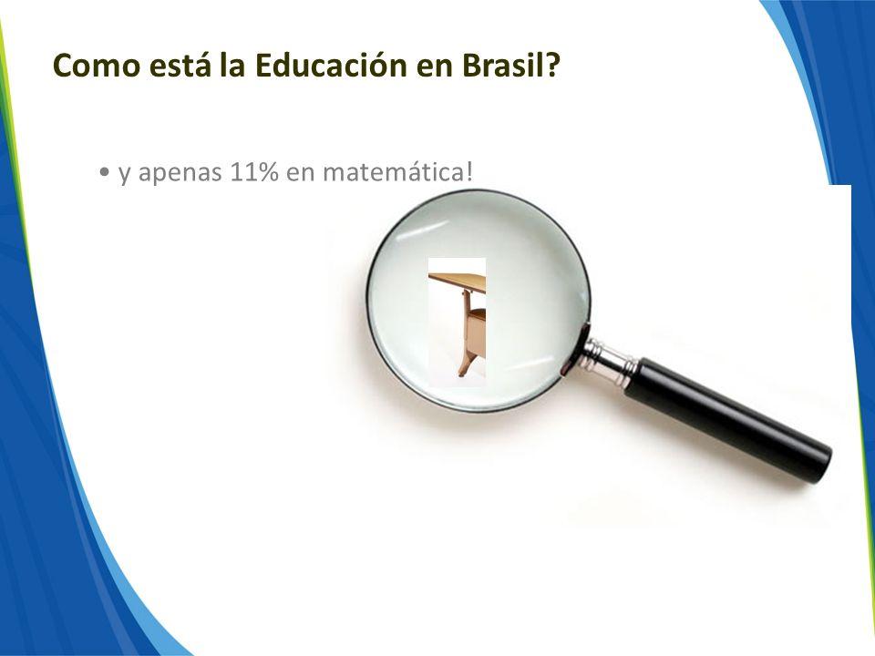 Como está la Educación en Brasil? y apenas 11% en matemática!