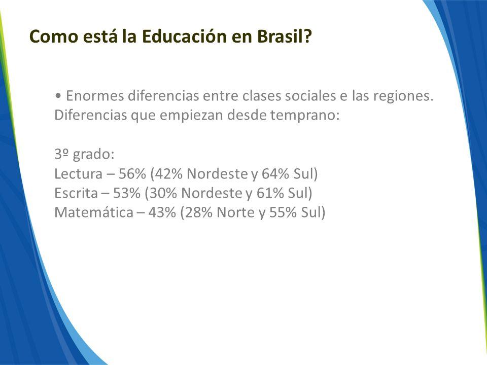Como está la Educación en Brasil? Enormes diferencias entre clases sociales e las regiones. Diferencias que empiezan desde temprano: 3º grado: Lectura
