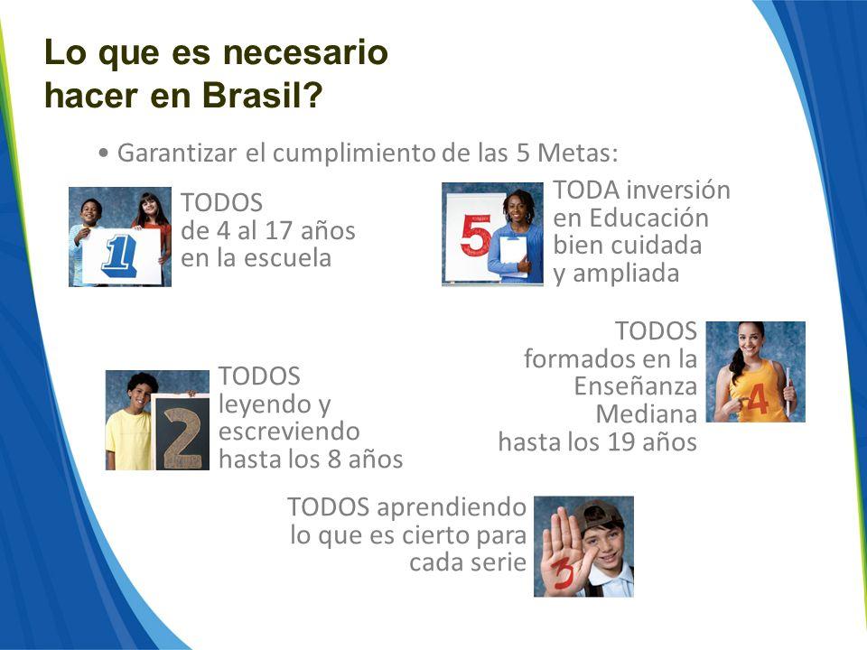 Lo que es necesario hacer en Brasil? Garantizar el cumplimiento de las 5 Metas: TODOS de 4 al 17 años en la escuela TODOS leyendo y escreviendo hasta