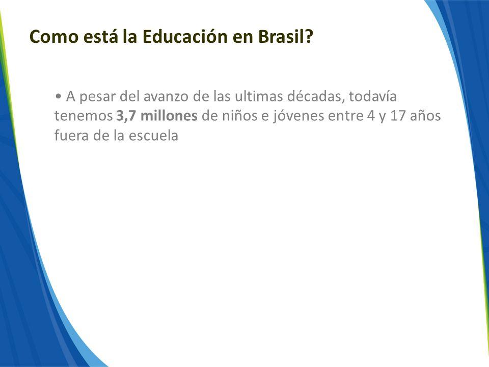Como está la Educación en Brasil? A pesar del avanzo de las ultimas décadas, todavía tenemos 3,7 millones de niños e jóvenes entre 4 y 17 años fuera d