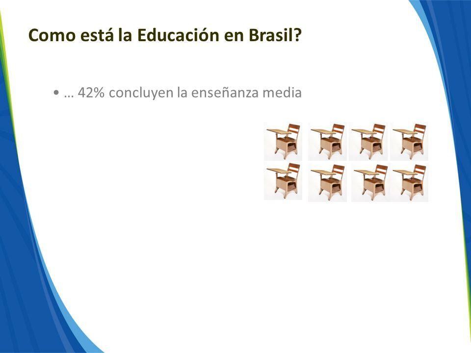 Como está la Educación en Brasil? … 42% concluyen la enseñanza media