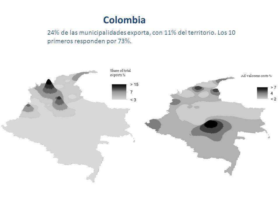 Colombia 24% de las municipalidades exporta, con 11% del territorio.