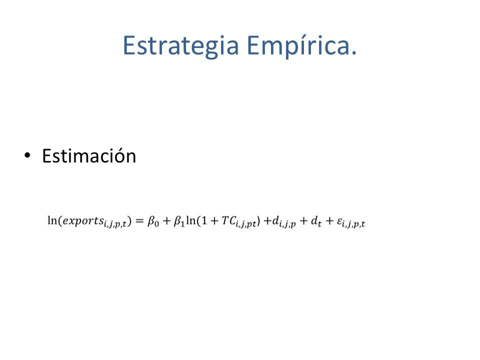 Estrategia Empírica. Estimación