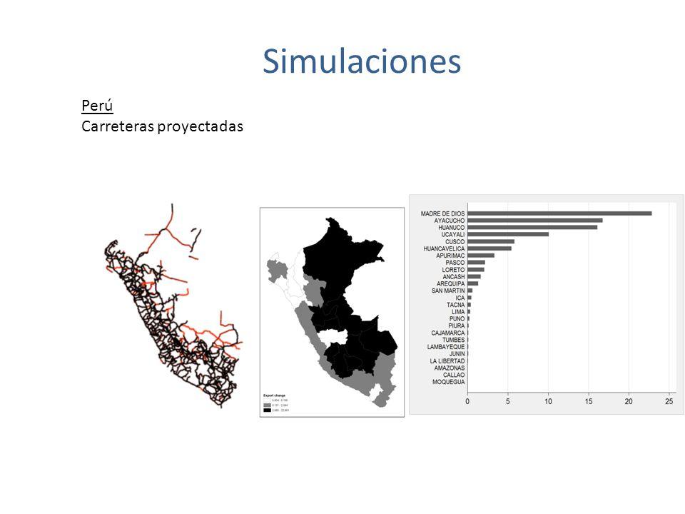 Simulaciones Perú Carreteras proyectadas