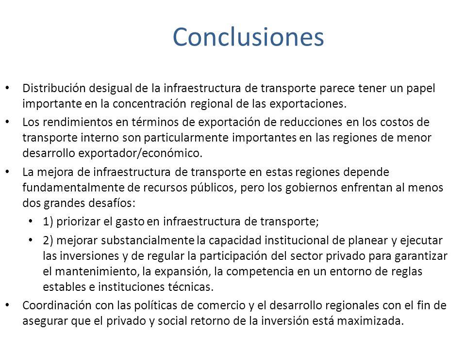 Conclusiones Distribución desigual de la infraestructura de transporte parece tener un papel importante en la concentración regional de las exportaciones.