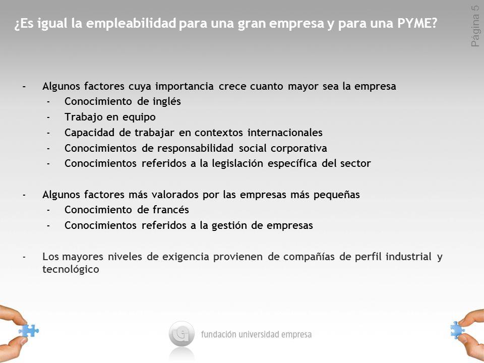 Página 5 ¿Es igual la empleabilidad para una gran empresa y para una PYME.