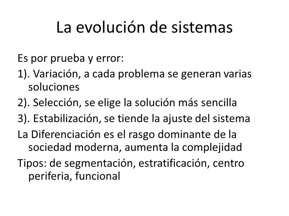 La evolución de sistemas Es por prueba y error: 1). Variación, a cada problema se generan varias soluciones 2). Selección, se elige la solución más se