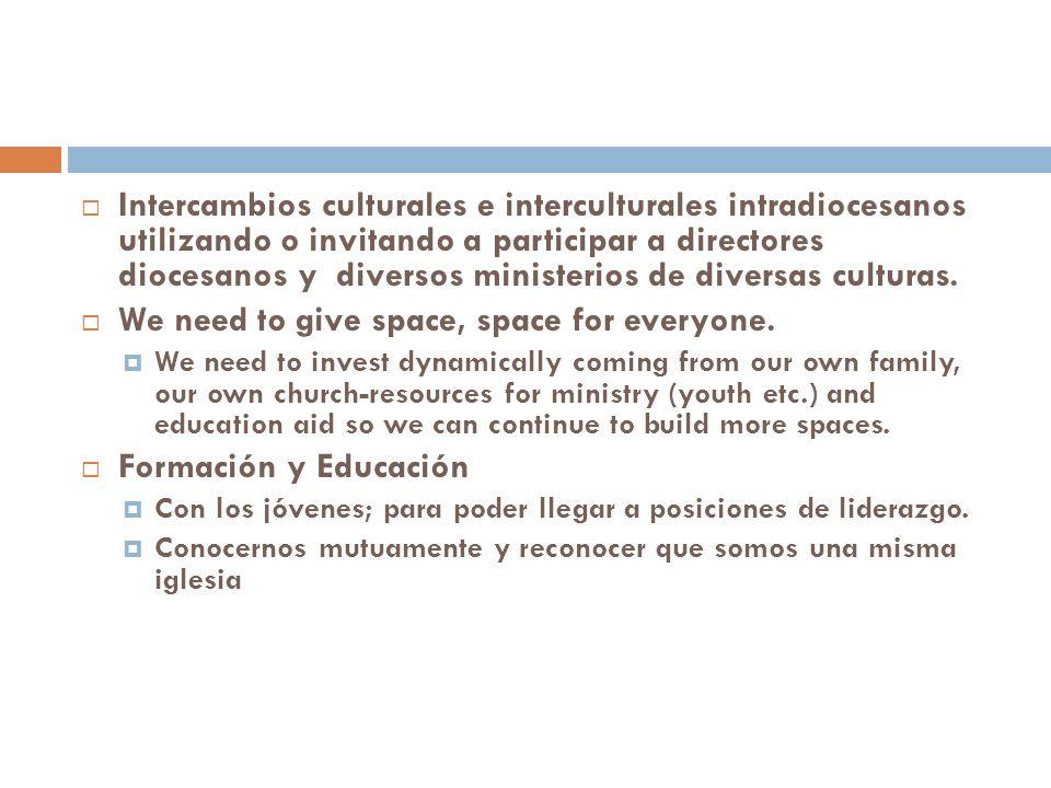 Intercambios culturales e interculturales intradiocesanos utilizando o invitando a participar a directores diocesanos y diversos ministerios de diversas culturas.