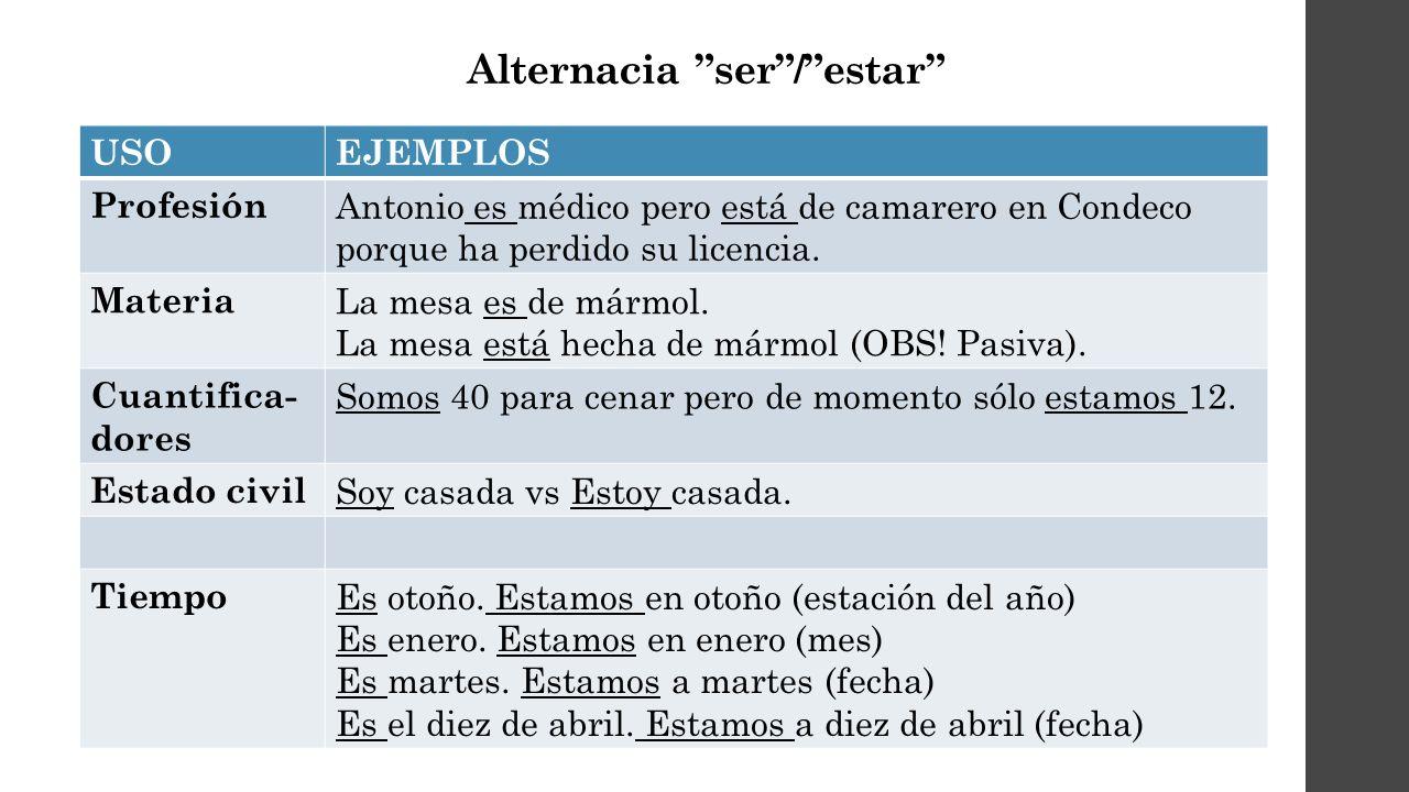 Alternacia ser/estar USOEJEMPLOS Profesión Antonio es médico pero está de camarero en Condeco porque ha perdido su licencia. Materia La mesa es de már