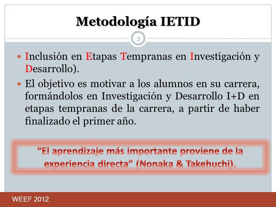 Metodología IETID Inclusión en Etapas Tempranas en Investigación y Desarrollo). El objetivo es motivar a los alumnos en su carrera, formándolos en Inv