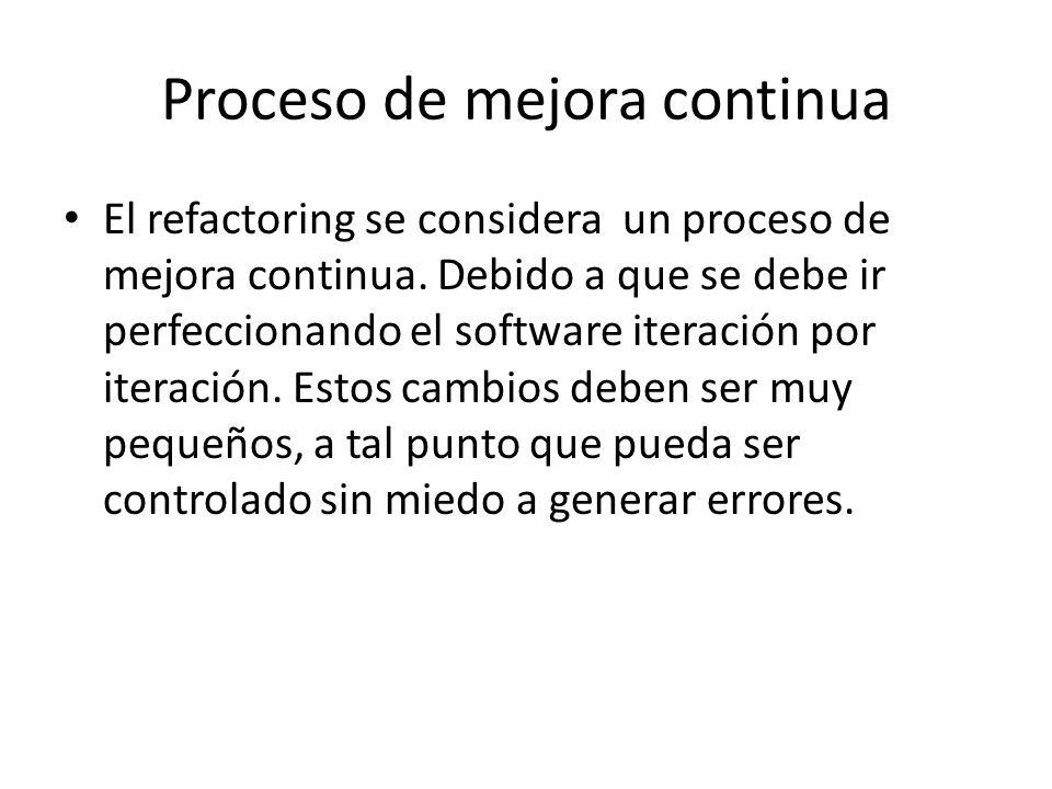 Proceso de mejora continua El refactoring se considera un proceso de mejora continua.