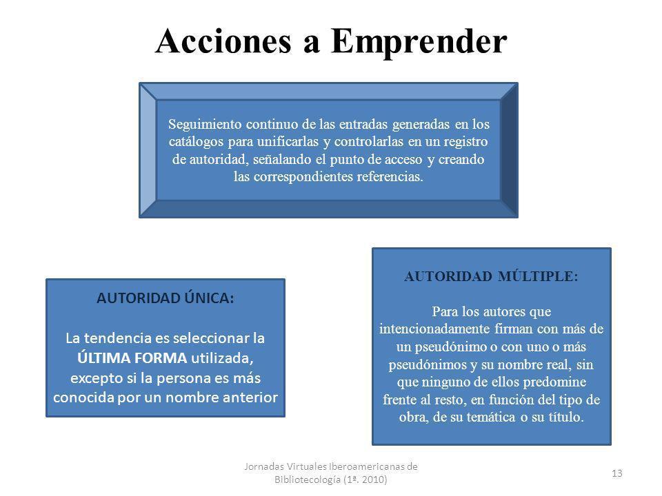 Acciones a Emprender Jornadas Virtuales Iberoamericanas de Bibliotecología (1ª. 2010) 13 Seguimiento continuo de las entradas generadas en los catálog