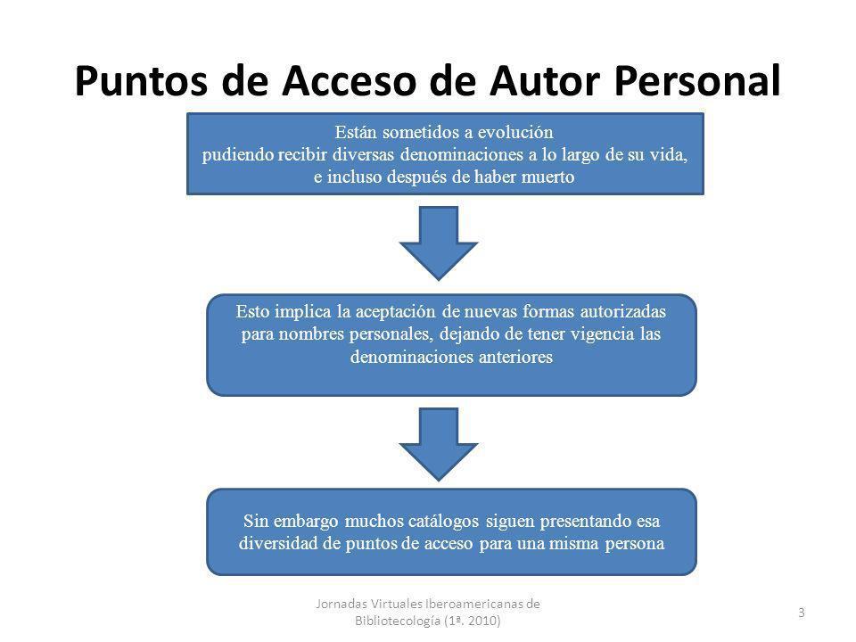 Puntos de Acceso de Autor Personal Jornadas Virtuales Iberoamericanas de Bibliotecología (1ª. 2010) 3 Están sometidos a evolución pudiendo recibir div