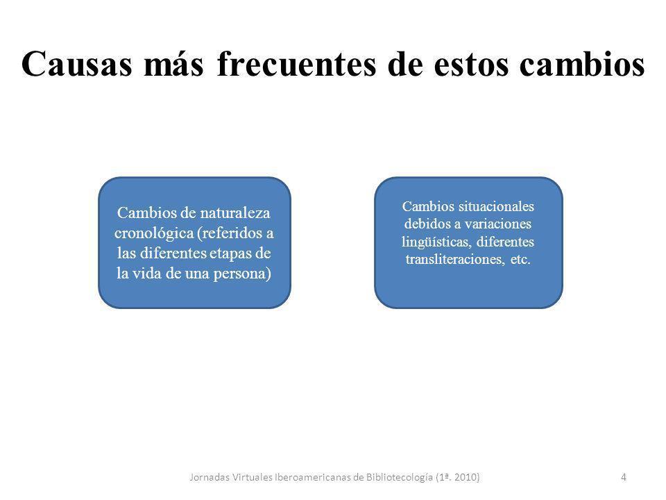 Causas más frecuentes de estos cambios Jornadas Virtuales Iberoamericanas de Bibliotecología (1ª. 2010)4 Cambios de naturaleza cronológica (referidos