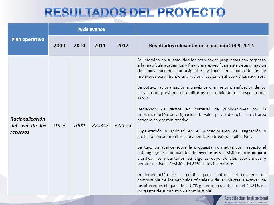 Diversificación de productos para la colocación de los recursos de capital que generen nuevos ingresos.