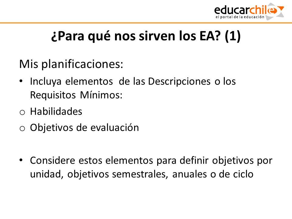 ¿Para qué nos sirven los EA? (1) Mis planificaciones: Incluya elementos de las Descripciones o los Requisitos Mínimos: o Habilidades o Objetivos de ev