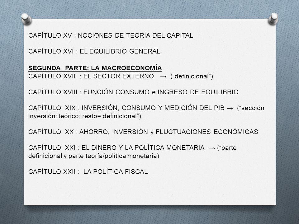 CAPÍTULO XV : NOCIONES DE TEORÍA DEL CAPITAL CAPÍTULO XVI : EL EQUILIBRIO GENERAL SEGUNDA PARTE: LA MACROECONOMÍA CAPÍTULO XVII : EL SECTOR EXTERNO (definicional) CAPÍTULO XVIII : FUNCIÓN CONSUMO e INGRESO DE EQUILIBRIO CAPÍTULO XIX : INVERSIÓN, CONSUMO Y MEDICIÓN DEL PIB (sección inversión: teórico; resto= definicional) CAPÍTULO XX : AHORRO, INVERSIÓN y FLUCTUACIONES ECONÓMICAS CAPÍTULO XXI : EL DINERO Y LA POLÍTICA MONETARIA (parte definicional y parte teoría/política monetaria) CAPÍTULO XXII : LA POLÍTICA FISCAL