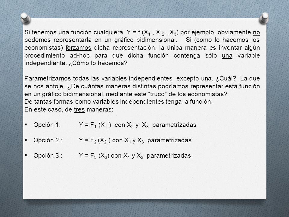 La función es Y = f (X 1, X 2, X 3 ) y la curva es cualquier representación gráfica bidimensional de esa función, usando el truco de la parametrización.