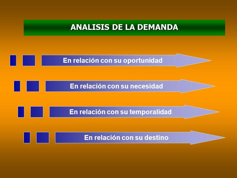 ANALISIS DE LA DEMANDA Como se analiza la demanda? 1 El principal propósito qué se persigue con el análisis de la demanda es determinar y medir cuales