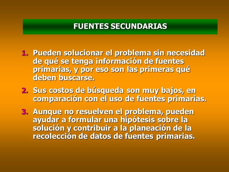 ANALISIS DE LA DEMANDA Fuentes Secundarias Se denominan fuentes secundarias aquellas qué reunen la información escrita qué existe sobre el tema, ya se