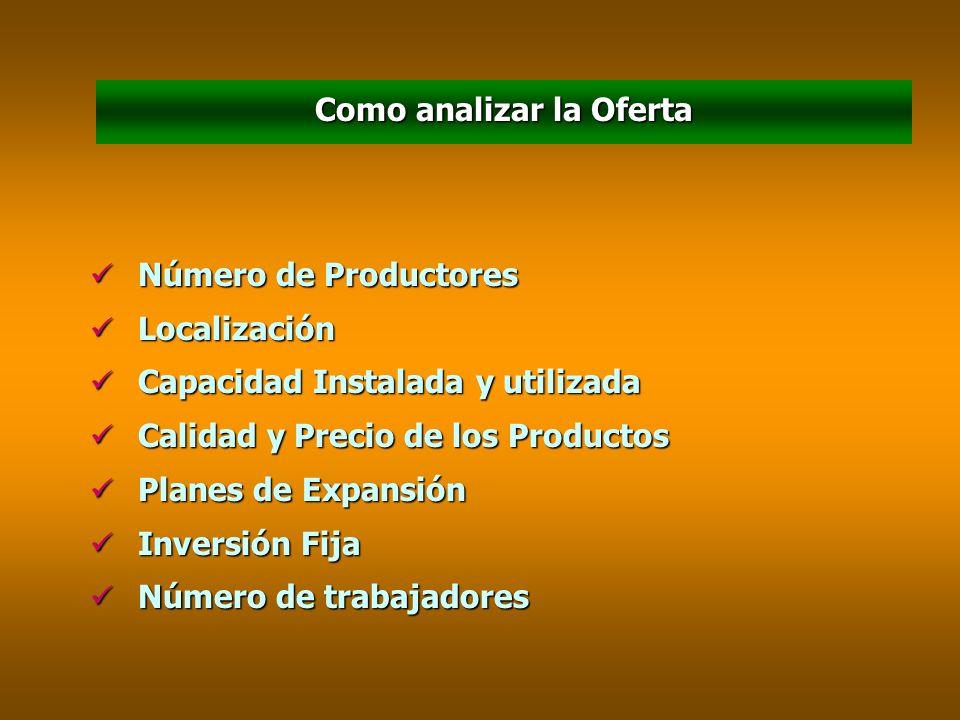 Principales Tipos de Oferta a) Oferta Competitiva b) Oferta Oligopólica c) Oferta Monopólica d) Competencia Monopólica