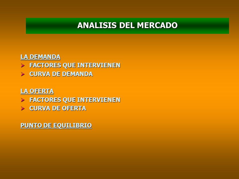 ANALISIS DEL MERCADO ANALISIS DEL MERCADO